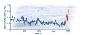 arcticatwarm 300x120 Arctic at warmest levels in 2,000 years or more